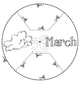 Changes in March Wheel Craft