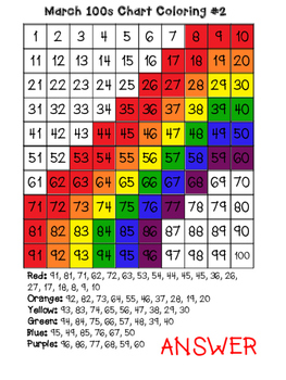 March Hidden Picture 100s Chart