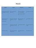 March Homework Calendar Package