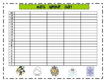 March Interactive Morning Routine Workbook
