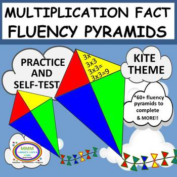 Spring Kites, Multiplication Fluency Pyramids, and More
