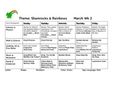 March Lesson Plans, Theme Based. 4 Weeks.