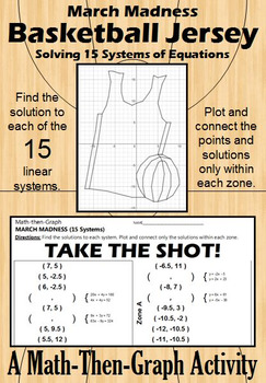 March Madness - Basketball Jersey - Math-then-Graph - Solve 15 Systems