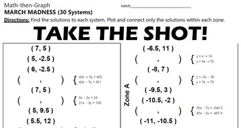 March Madness - Basketball Jersey - Math-then-Graph - Solve 30 Systems