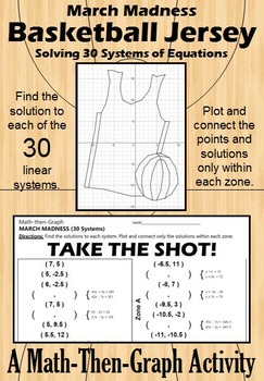 March Madness - A Math-then-Graph Activity - Solve 30 Systems