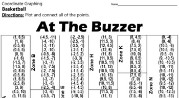 March Madness - At The Buzzer - A Coordinate Graphing Activity