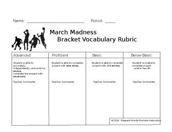 March Madness Vocabulary Bracket