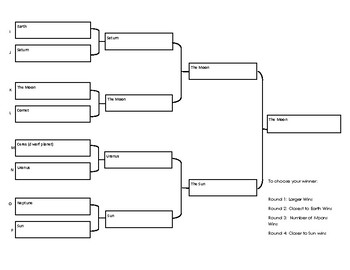 March Madness-Celestial Body Sweet 16!