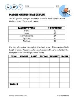 March Madness Circle Graph