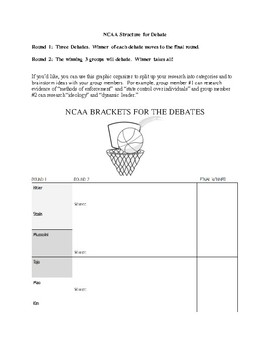 March Madness:  Debate on Dictators Using NCAA Basketball Structure