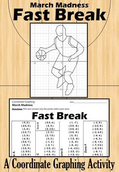 March Madness - Fast Break - A Coordinate Graphing Activity