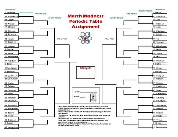 Periodic table worksheet teaching resources teachers pay teachers march madness periodic table worksheet march madness periodic table worksheet urtaz Gallery