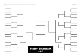 Close Reading 16 Day Poetry Competition BUNDLE, Analysis and Essay, Editable