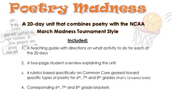 March Madness - Poetry Style