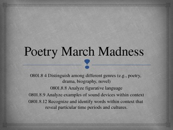 March Madness Poetry ppt 8th grade