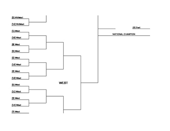 March Madness Tournament Brackets