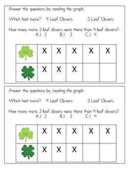 March Math Journals Kindergarten