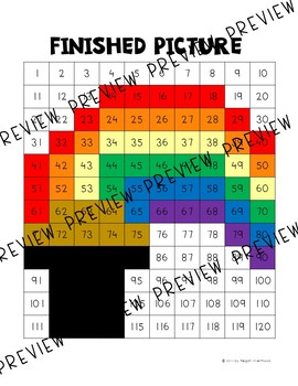 March Math Mystery Pictures {120 Chart} *DIFFERENTIATED* St. Patrick's Day