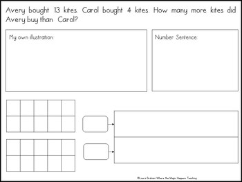 March Math Stations for First Grade