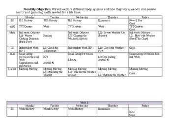 March Monthly Plan to use with Unique High School Lessons