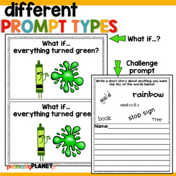March Visual Writing Prompts Perfect for Writing Workshop and Writing Centers