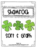 March Shamrock Graphing