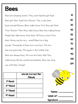 March Reading Fluency Bundle! (14 Passages)