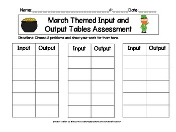 March Themed Input and Output Tables