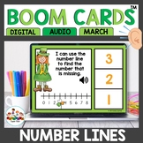March Themed Number Line Practice Boom
