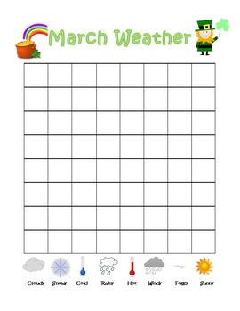 March Weather Charting Graph