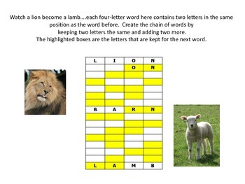 March from a Lion to a Lamb (word riddle)