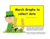 March graphs