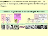 March on Washington and Birmingham Protests PowerPoint Pre