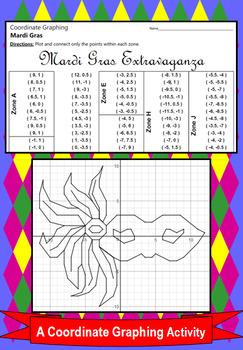 Mardi Gras Extravaganza - A Coordinate Graphing Activity