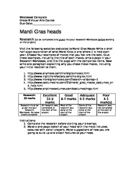 Mardi Gras Heads