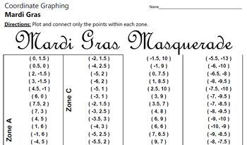 Mardi Gras Masquerade - A Coordinate Graphing Activity