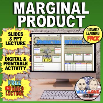 Marginal Product and Diminishing Returns Bundle