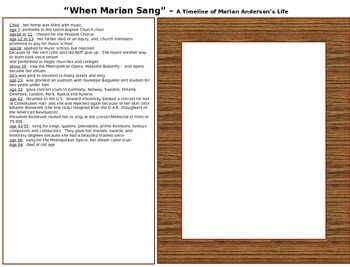 Marian Anderson-When Marian Sang-Timeline and Assessment