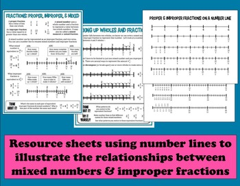 Marina Mix-Up mixed numbers & improper fractions task cards + printables