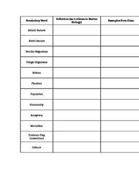 Marine Biology Ecology Worksheet