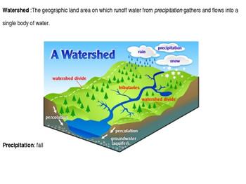 Marine Science - Watersheds