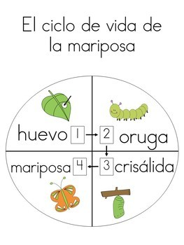 Mariposas (Butterflies-SPANISH version) (English available in my store as well!)