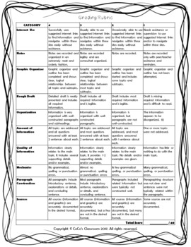 Mark Twain Research Paper Interactive Digital Guide