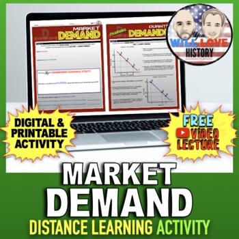 Market Demand Activity