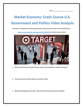 Market Economy: Crash Course U.S. Government and Politics Video Analysis