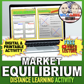 Market Equilibrium Activity