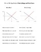 Market Equilibrium Unit for High School - Supply and Demand