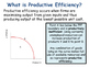 Market Failure - Introduction & The Main Causes of Market Failure