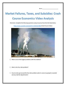 Market Failures: Crash Course Economics- Video Analysis with Key