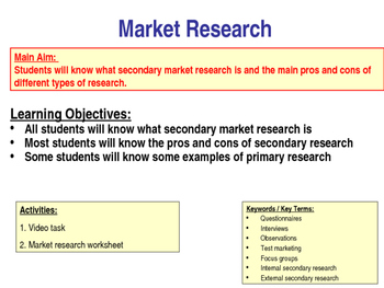 Market Research - Lesson 2/3 - Primary & Secondary Marketing Research